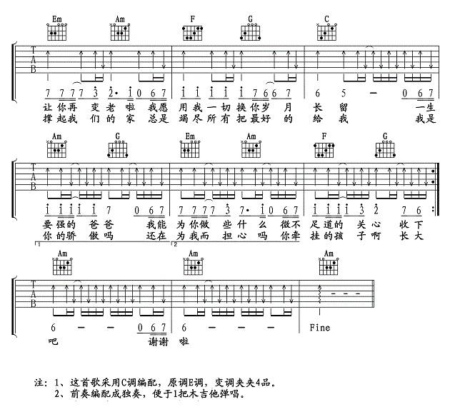 曲谱网 吉他谱 父亲吉他谱/六线谱(筷子兄弟演唱版)