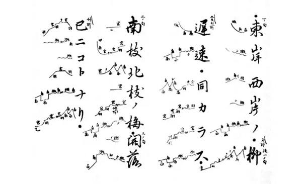 古代乐谱-古琴谱
