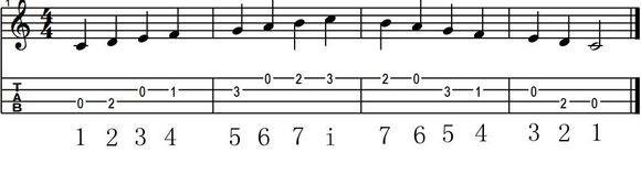 学琴 网课 尤克里里新手入门  接下来是节奏的弹法,弹节奏的手法有