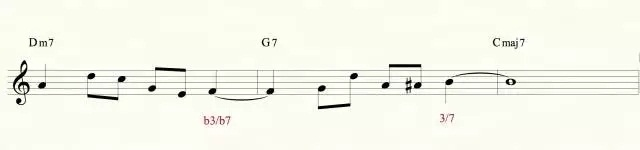 IIVI和弦